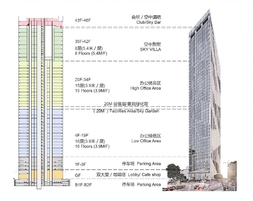morgan-tower-phnom-penh-grade-a-office-tower
