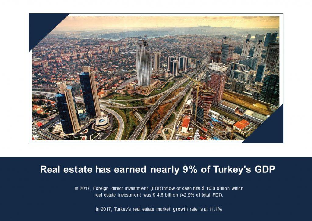 Globalhome Turkey Passport 土耳其護照計劃